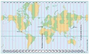 Desde Colindres: Meridianos y usos horarios