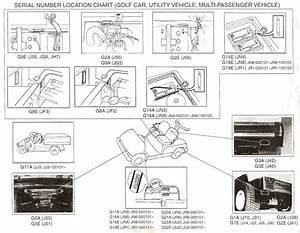 Yamaha G2 Electric Wiring Diagram