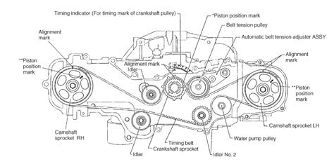 Obw Timing Belt Help Needed Page