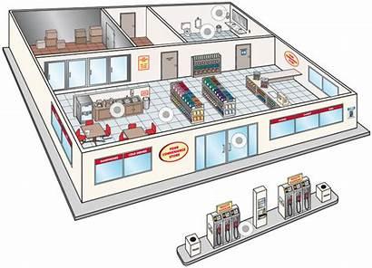 Convenience Map Supermarket Stores Betco Areas Area