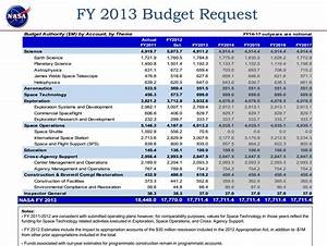 "NASA Releases the 2014 ""Tough Choices"" Budget Proposal ..."