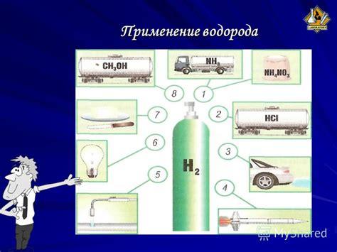 Новая книга применение водорода для автомобильных двигателей