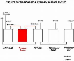 Ac Binary Switch Wiring Diagram
