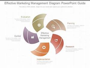 Present Effective Marketing Management Diagram Powerpoint