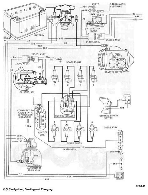 ignition starting and charging schematic diagram of 1967 1968 thunderbird 60958 circuit and