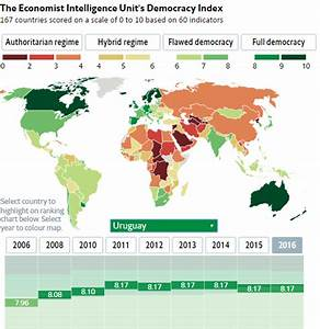 Which are the world's strongest democracies? | World ...