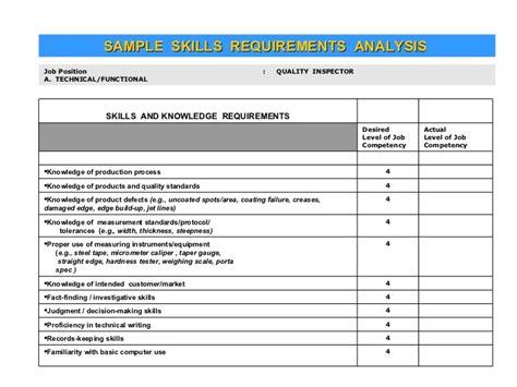 Training Needs Questionnaire Template - Costumepartyrun