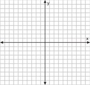 Coordinate Plane Worksheet Funciones En Un Plano Cartesiano Ck 12 Foundation