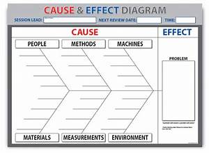 Root Cause Analysis Cause And Effect Diagram Dry Wipe Tool