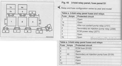 2006 A4 Fuse Box Number by Does The A6 30v A Ecu Relay Audiworld Forums
