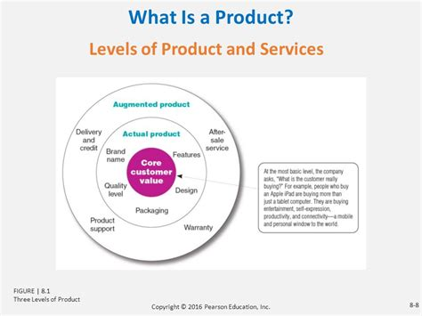 Principles of Marketing Global Edition  ppt download