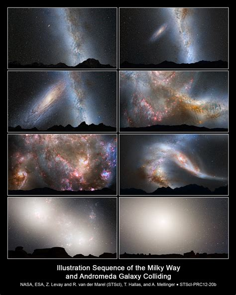 Nasa Nasas Hubble Shows Milky Way Is Destined For Head