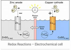 What Are Harmful And Useful Impacts Of Redox Reactions On