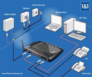 Regal Für Telefon Und Router : dsl isdn ~ Buech-reservation.com Haus und Dekorationen