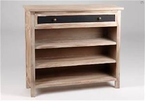 Meuble Rangement Largeur 30 Cm : meuble rangement 30 cm profondeur meuble rangement 30 cm profondeur sur enperdresonlapin ~ Teatrodelosmanantiales.com Idées de Décoration
