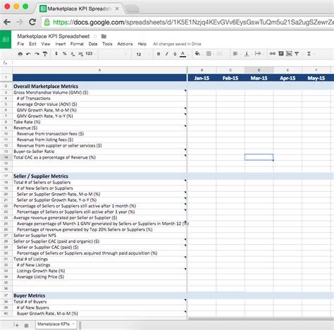 Sales Key Performance Indicators Template by Kpi Spreadsheet Template Spreadsheet Templates For