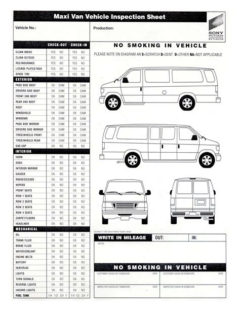 vehicle inspection sheet template charlotte clergy coalition