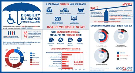 Why Is It Necessary? Infographic