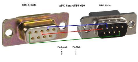 Apc Smartups Serial Cable Pinout Everythingtech