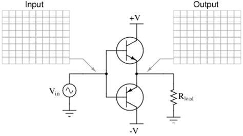 amplifiers audio amplifier technology