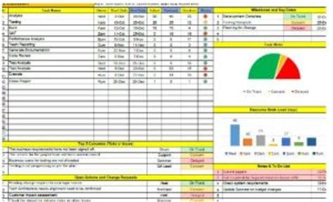 capacity planning excel template