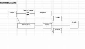 Developer Documentation  U2014 Dice Game 0 1 Documentation