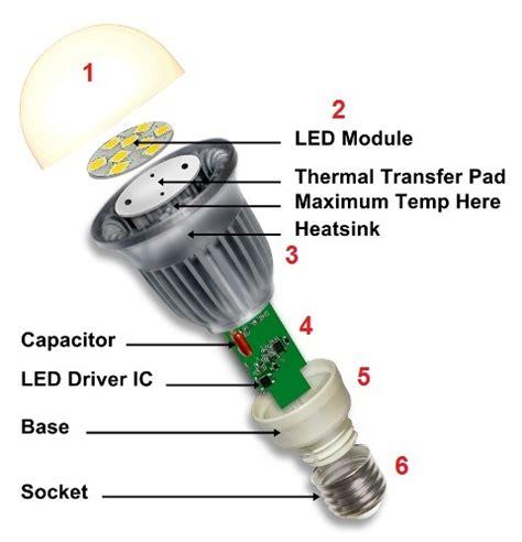 Section Diagram Led Flashlight by Led ال ای دی انواع Led لامپ های Led لومن Lumen