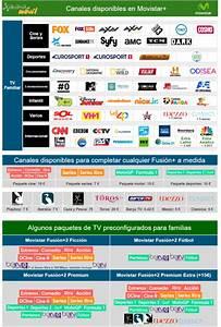 Comparativa tarifas convergentes de ADSL o fibra + móvil + televisión enero 2017