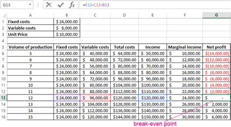 calculation  break  point  examples  excel