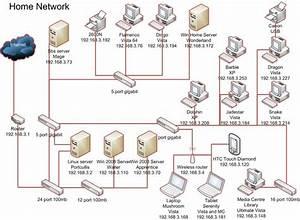 Visio Automatically Create Network Diagram