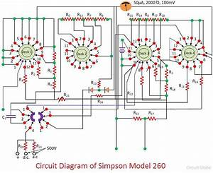 What Is Volt-ohm-milli-ammeter  Vom