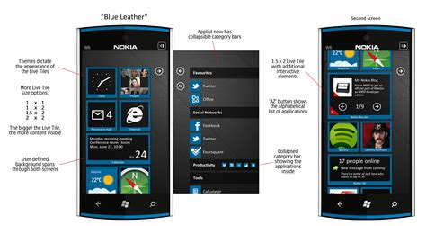 nokia fans up some windows phone concepts windows
