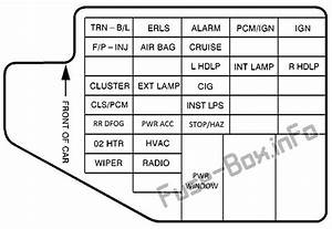 Fuse Box Diagram Pontiac Sunfire  1995