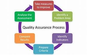 Software Quality Assurance  U2013 Apa Itu      U2013 Unlimited World