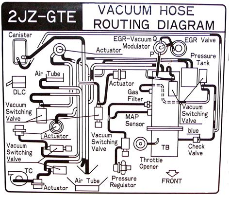 95 Toyotum Supra Engine Diagram by Mike S 94 Supra Turbo