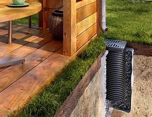 Gartentoilette Mit Sickergrube Bauen : sickergrube regenwasser selber bauen sickergrube regenwasser selber bauen bilder das sieht ~ Whattoseeinmadrid.com Haus und Dekorationen