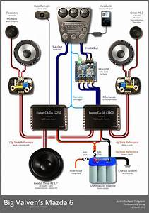 Car System Diagram 4 Channel Amp Wiring Diagram Wiring