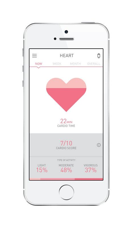 wellograph wellness beats apple to the sapphire glass punch