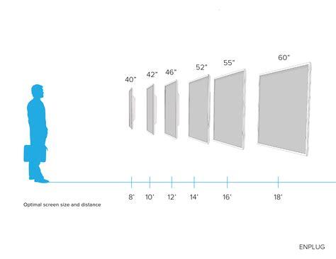 Digital Menu Boards  Electronic, Tv Displays For Restaurants