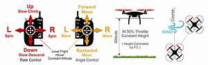 Altitude Mode  Multicopter