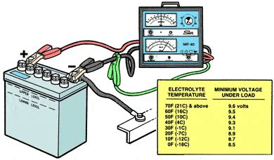 Battery test with load device (discharge device). How to Test A Deep Cycle Battery with A Multimeter
