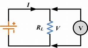 Ammeter Vs Voltmeter