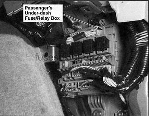 Fuse Box Honda Odyssey 2003