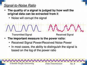 Signal To Noise Ratio Berechnen : ppt data transmission data signals and transmission methods powerpoint presentation id 70494 ~ Themetempest.com Abrechnung