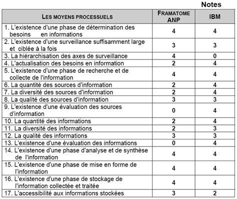 fiche d évaluation de formation modele exemple questionnaire evaluation fournisseur document