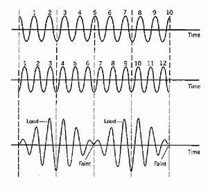 Wiring Diagram Beats Audio