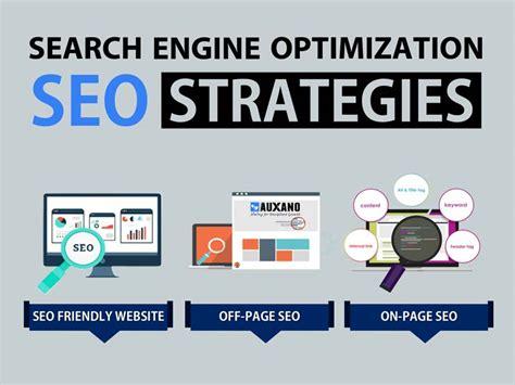 Digital Marketing Search Engine Optimization - search engine optimization formula top search rankings
