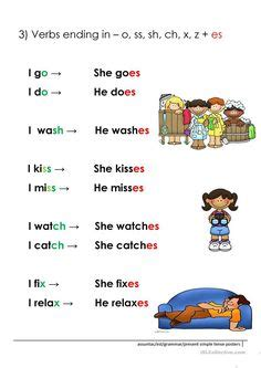 examples  simple present tense sentences english