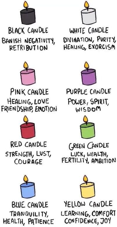 candle color meaning chart color meanings wiccan and breakup on