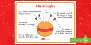 Free  - Christingle Display Poster